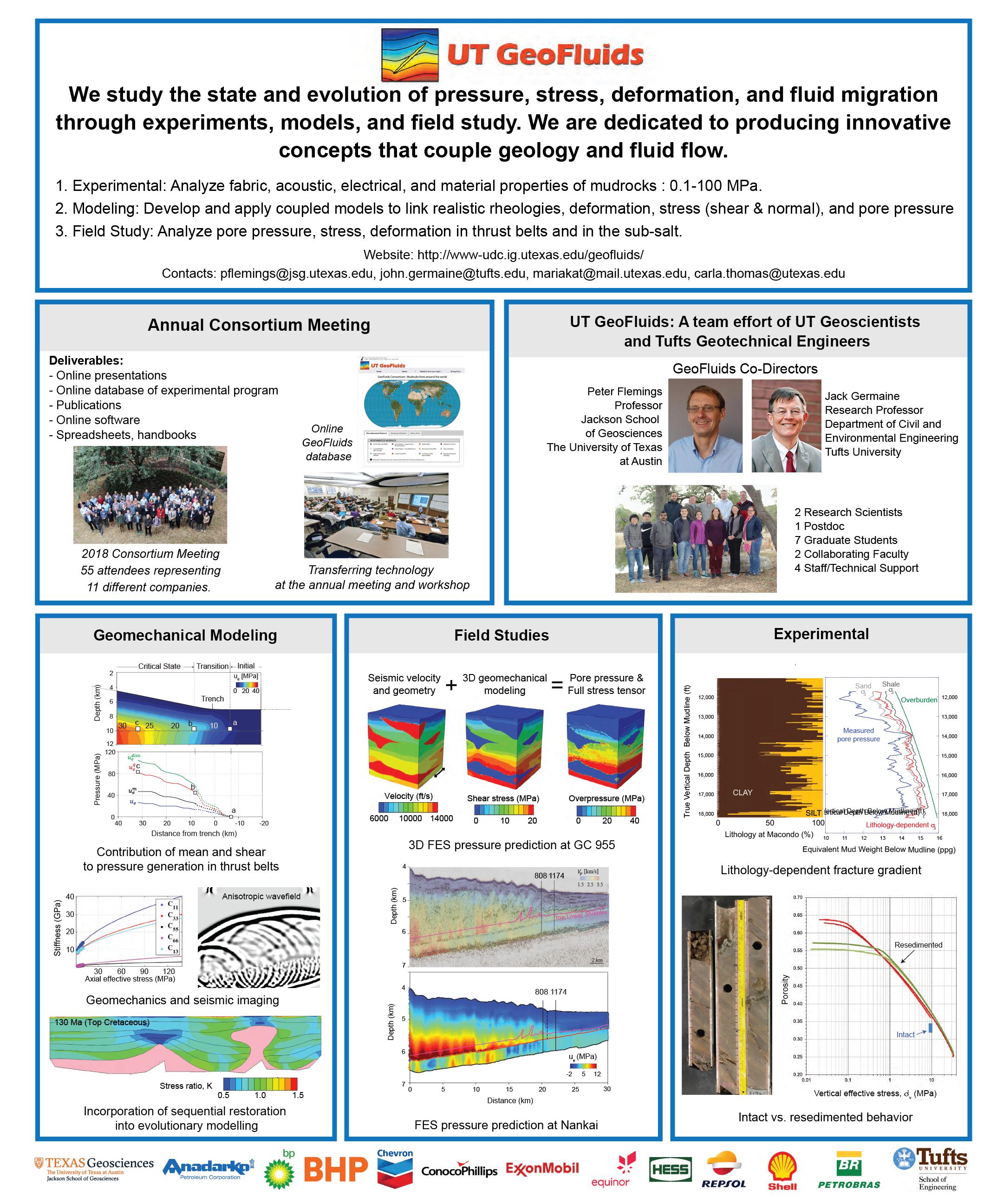 UT GeoFluids The Consortium